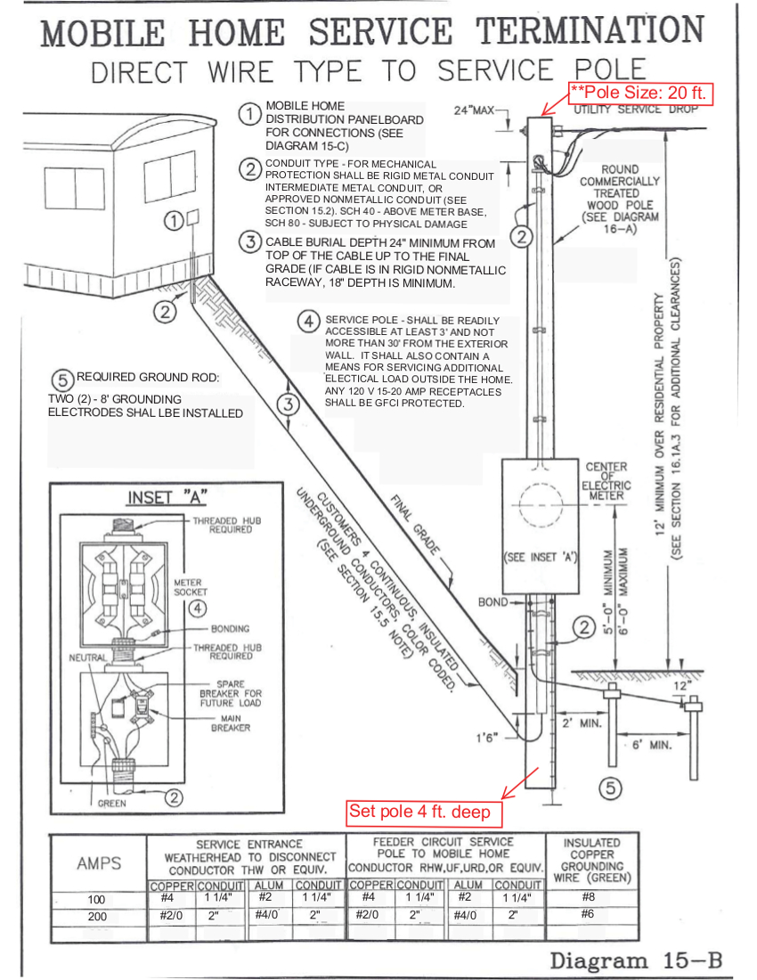 Mazda Protege Stereo Wiring Diagram Simple Guide About Radio Remington For1987 Mobile Home Electrical Service 1998 2003